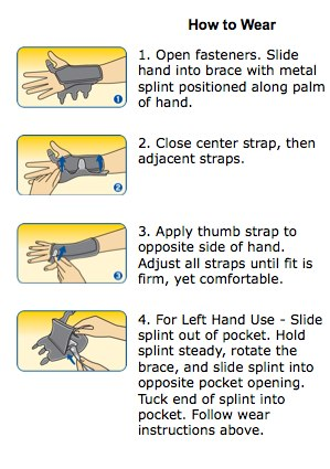 Futuro Reversible Splint Wrist Brace how to wear
