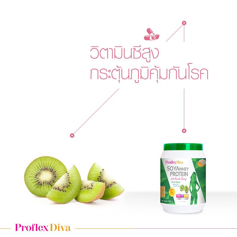 Proflex Diva Soya Whey Protein Kiwi วิตามินซีสูง