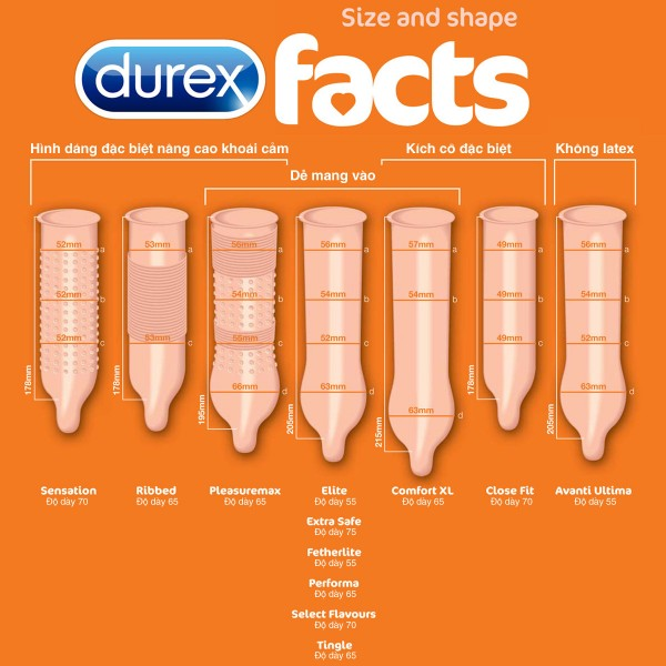Durex Kingtex 12 pcs