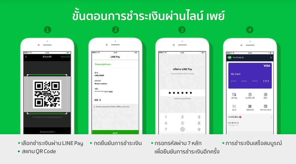 การชำระเงิน LINE Pay